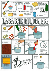 Przepis na lasagne bolognese
